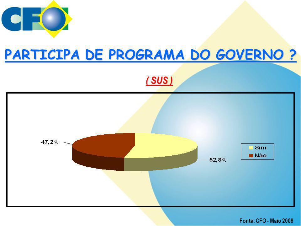 PARTICIPA DE PROGRAMA DO GOVERNO