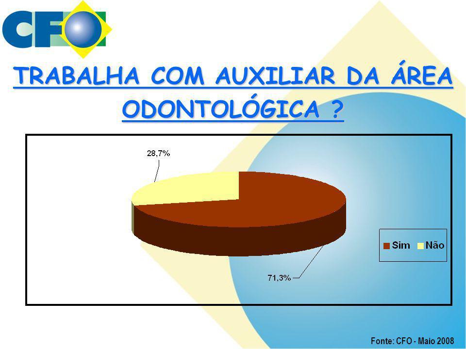 TRABALHA COM AUXILIAR DA ÁREA ODONTOLÓGICA