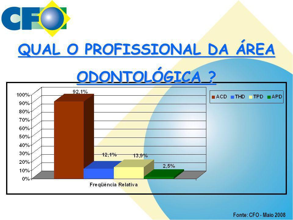 QUAL O PROFISSIONAL DA ÁREA ODONTOLÓGICA
