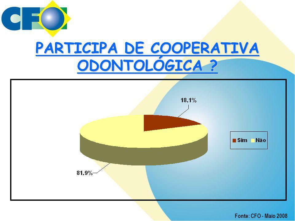 PARTICIPA DE COOPERATIVA ODONTOLÓGICA