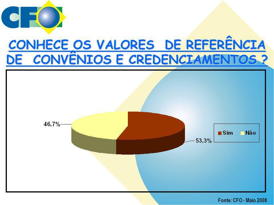 CONHECE OS VALORES DE REFERÊNCIA DE CONVÊNIOS E CREDENCIAMENTOS