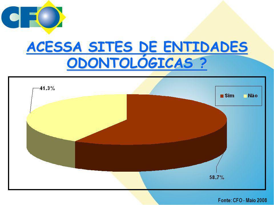 ACESSA SITES DE ENTIDADES ODONTOLÓGICAS