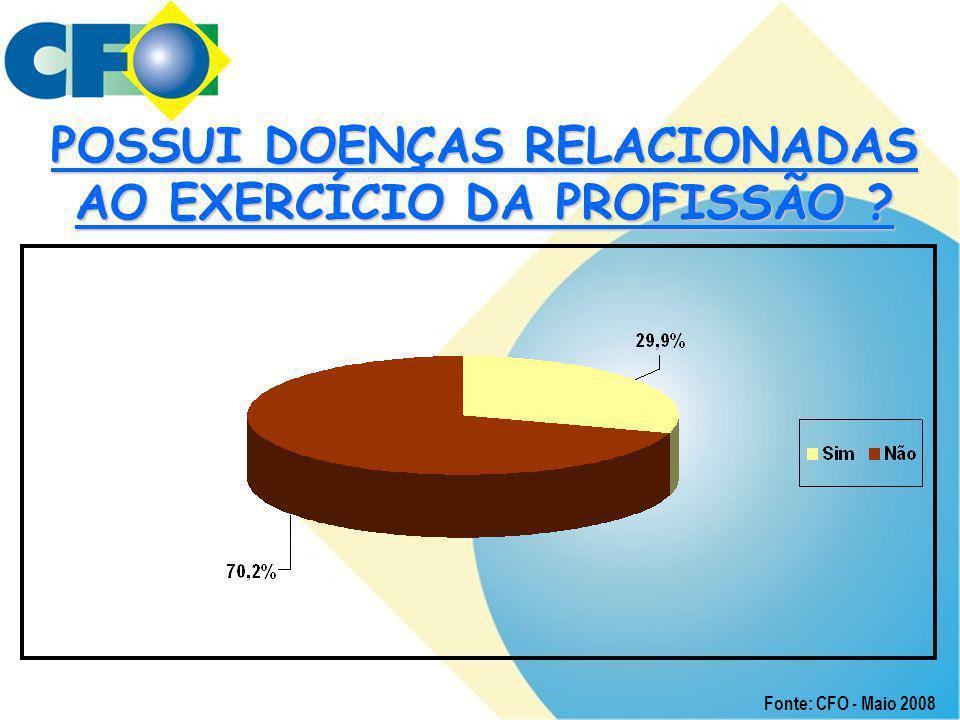 POSSUI DOENÇAS RELACIONADAS AO EXERCÍCIO DA PROFISSÃO