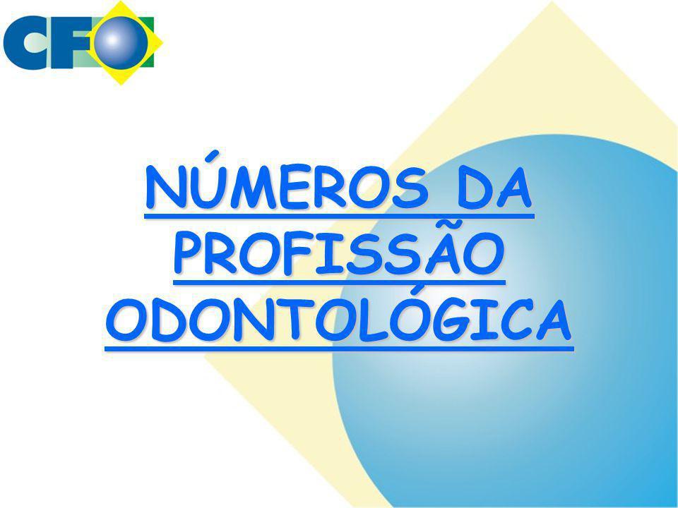 NÚMEROS DA PROFISSÃO ODONTOLÓGICA