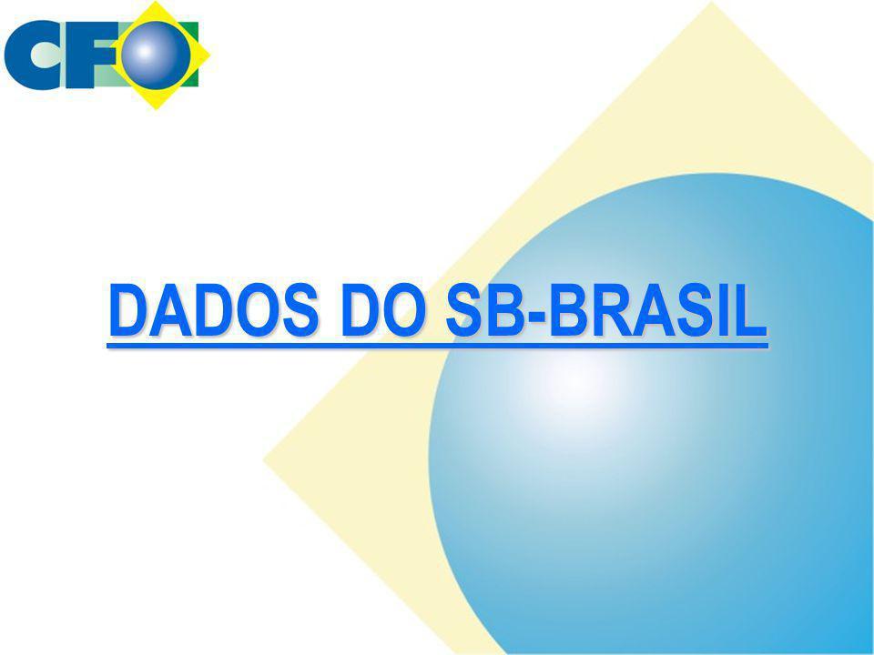 DADOS DO SB-BRASIL