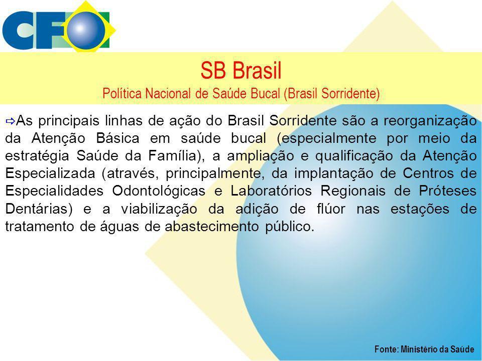 SB Brasil Política Nacional de Saúde Bucal (Brasil Sorridente)