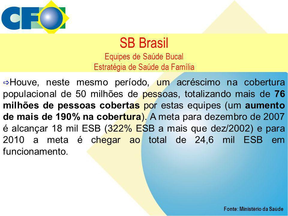 SB Brasil Equipes de Saúde Bucal Estratégia de Saúde da Família