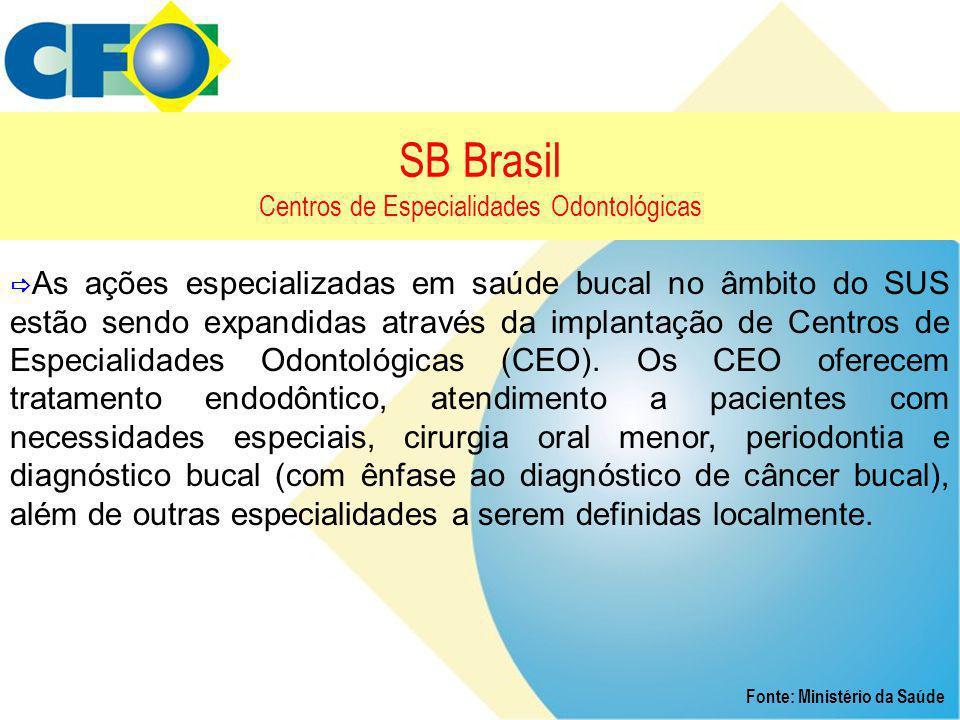 SB Brasil Centros de Especialidades Odontológicas