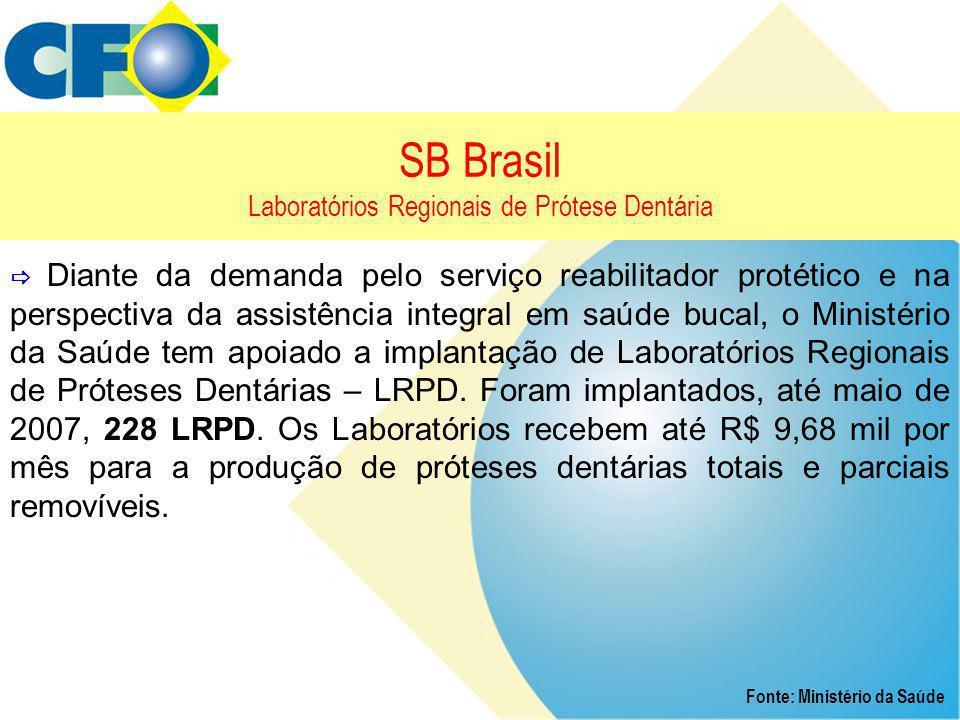 SB Brasil Laboratórios Regionais de Prótese Dentária