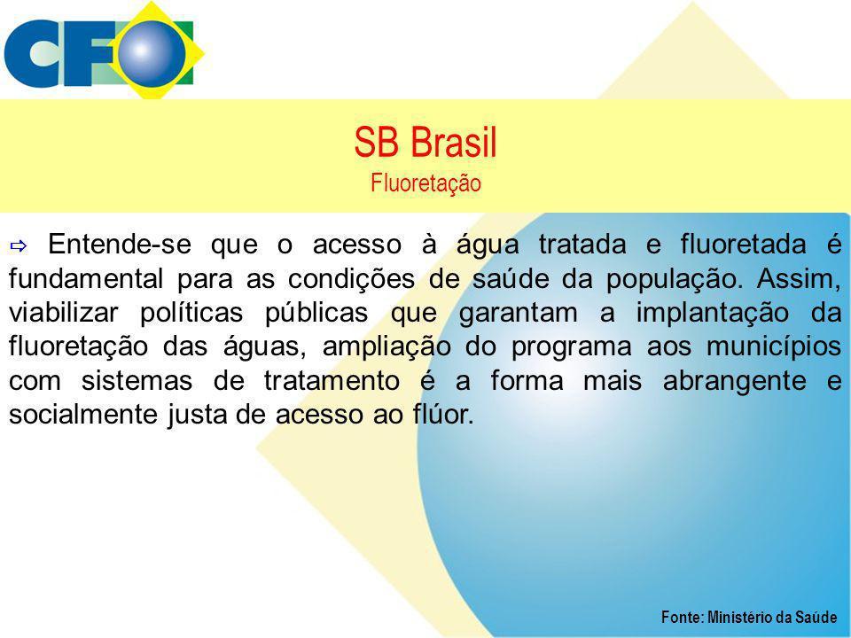 SB Brasil Fluoretação