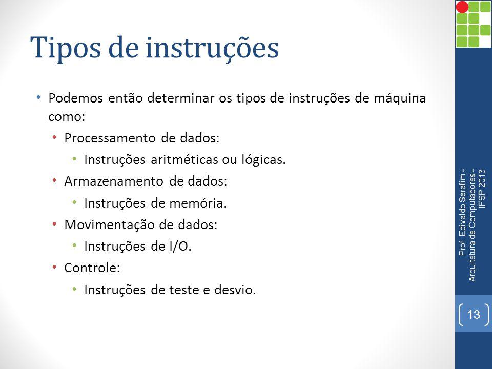 Tipos de instruções Podemos então determinar os tipos de instruções de máquina como: Processamento de dados:
