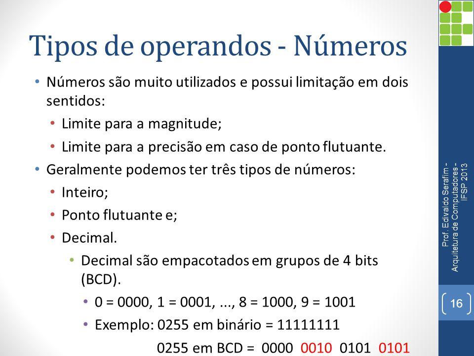 Tipos de operandos - Números