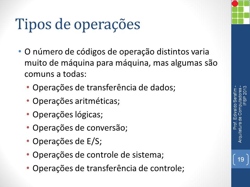 Tipos de operações O número de códigos de operação distintos varia muito de máquina para máquina, mas algumas são comuns a todas:
