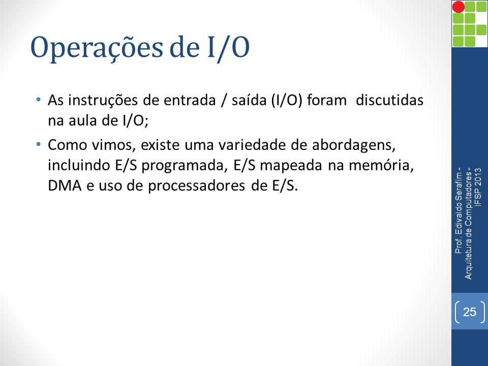 Operações de I/O As instruções de entrada / saída (I/O) foram discutidas na aula de I/O;