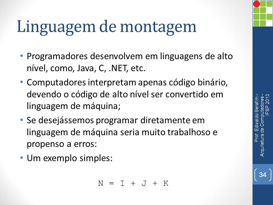 Linguagem de montagem Programadores desenvolvem em linguagens de alto nível, como, Java, C, .NET, etc.