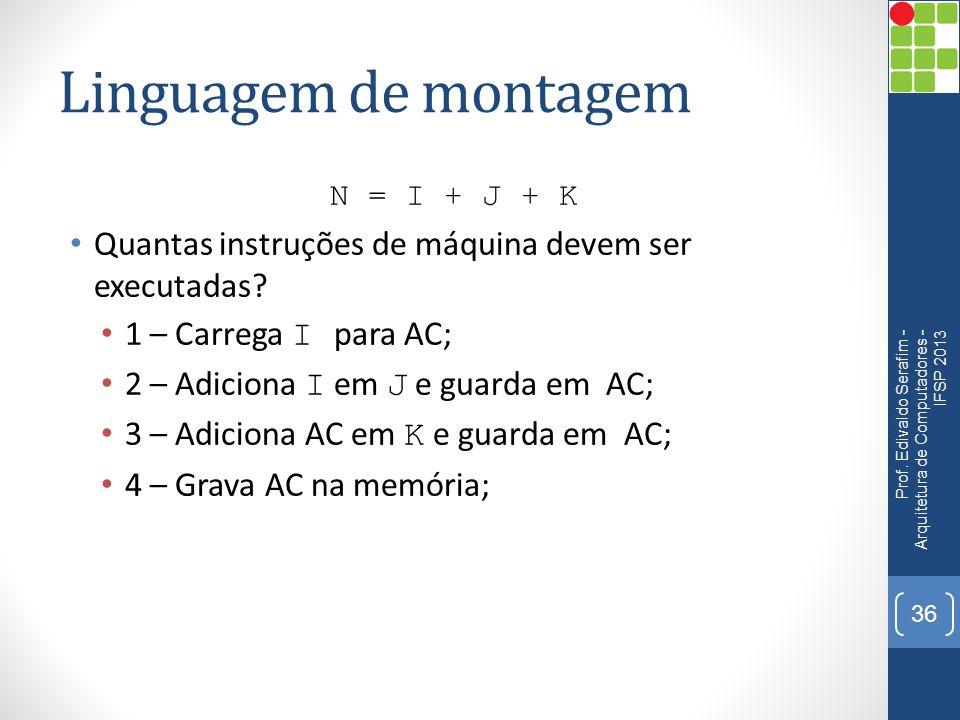 Linguagem de montagem N = I + J + K. Quantas instruções de máquina devem ser executadas 1 – Carrega I para AC;