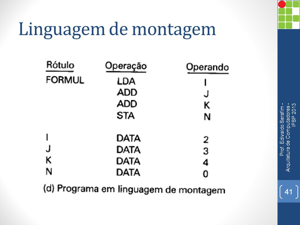 Linguagem de montagem Prof. Edivaldo Serafim - Arquitetura de Computadores - IFSP 2013.