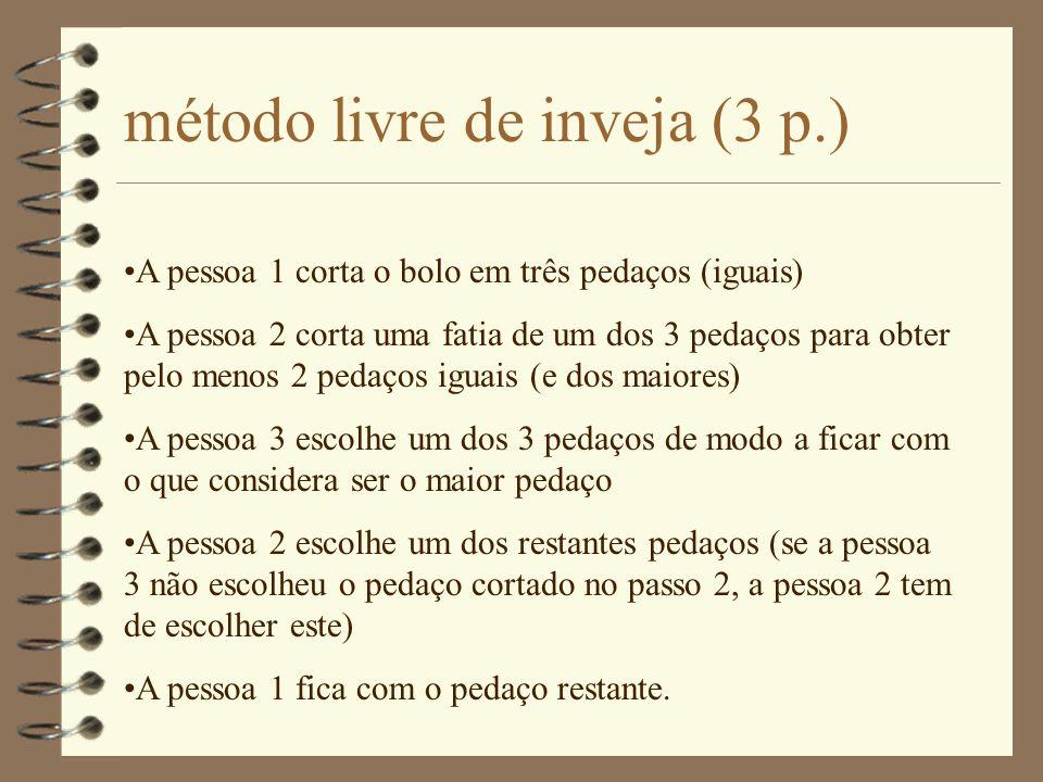 método livre de inveja (3 p.)