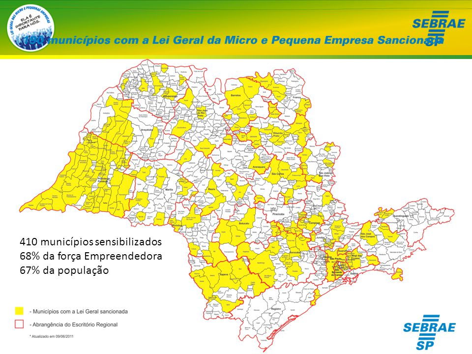 410 municípios sensibilizados 68% da força Empreendedora