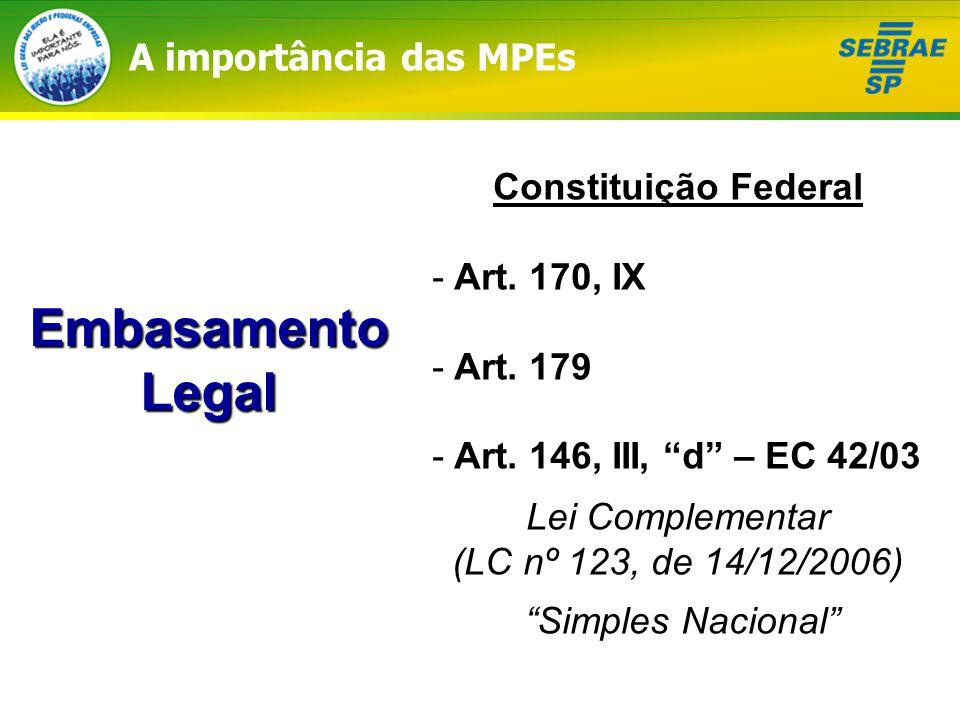 Embasamento Legal A importância das MPEs Constituição Federal