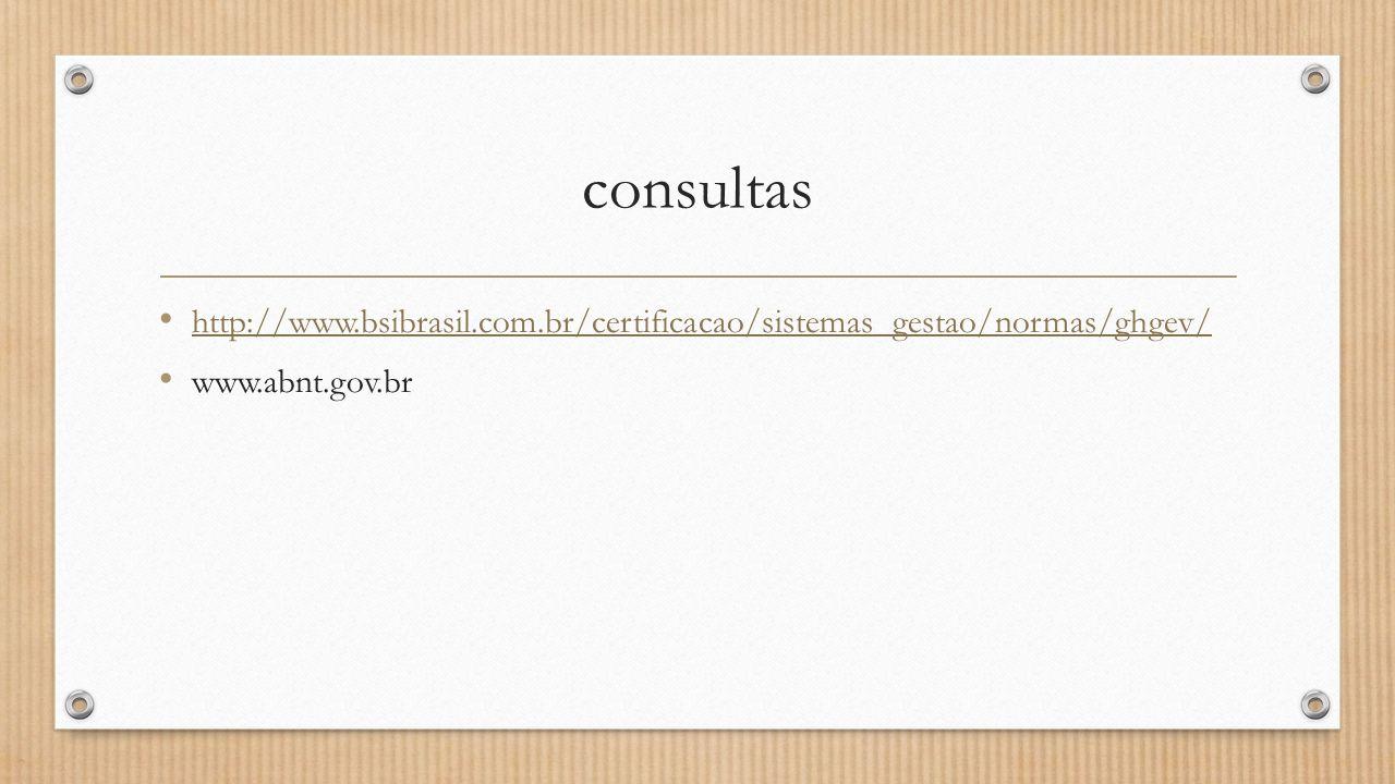 consultas http://www.bsibrasil.com.br/certificacao/sistemas_gestao/normas/ghgev/ www.abnt.gov.br