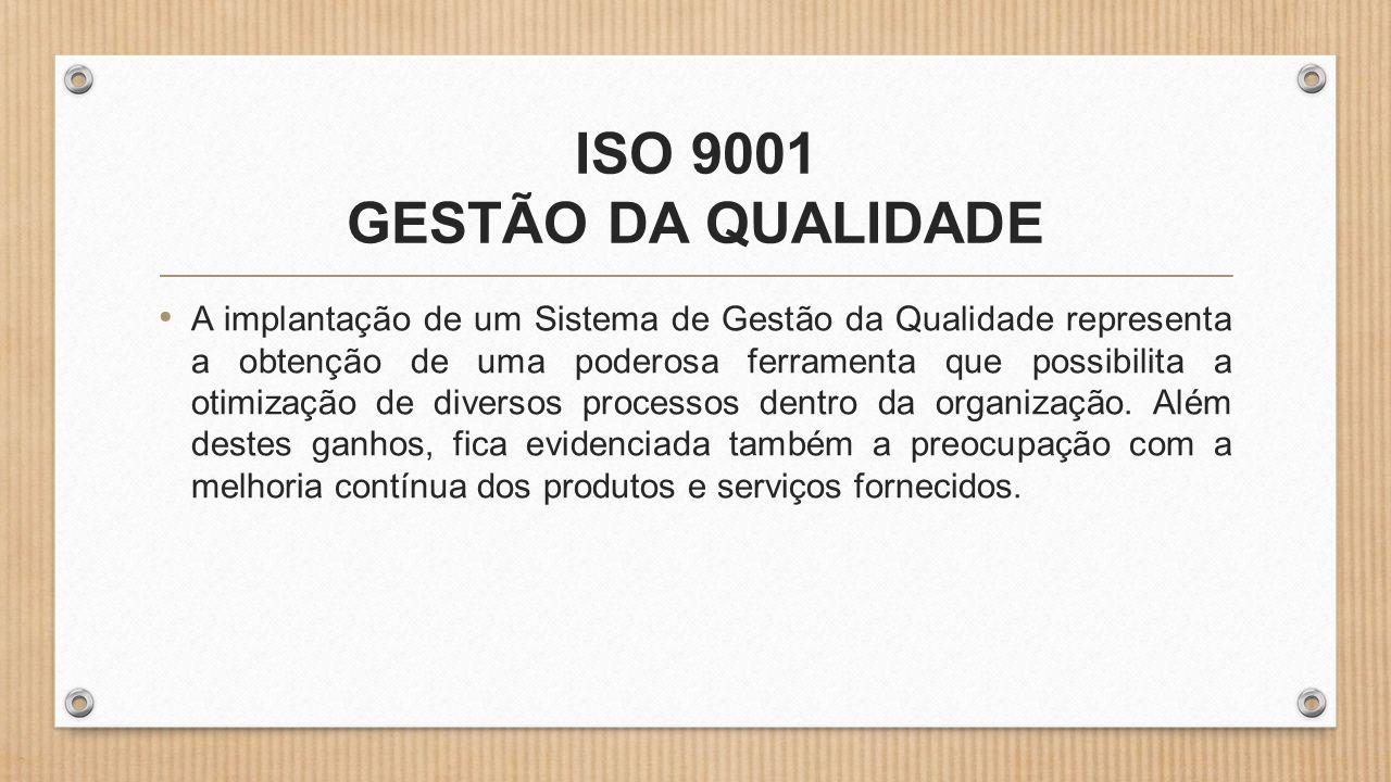 ISO 9001 GESTÃO DA QUALIDADE