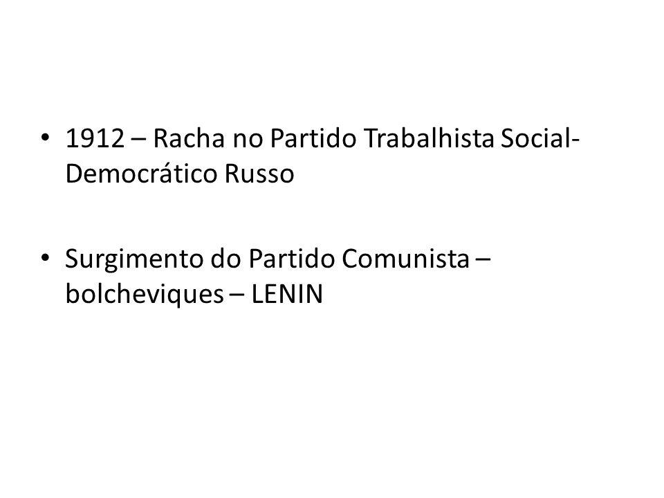 1912 – Racha no Partido Trabalhista Social-Democrático Russo