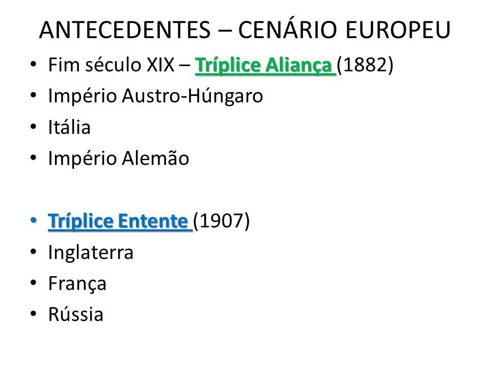 ANTECEDENTES – CENÁRIO EUROPEU