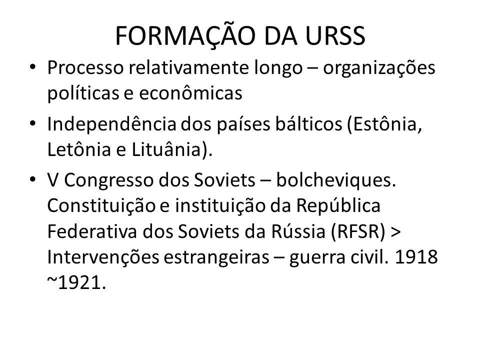 FORMAÇÃO DA URSS Processo relativamente longo – organizações políticas e econômicas.