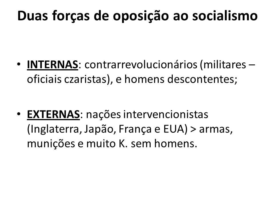 Duas forças de oposição ao socialismo