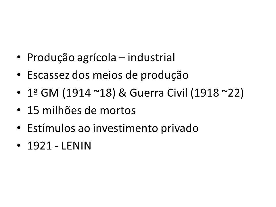 Produção agrícola – industrial