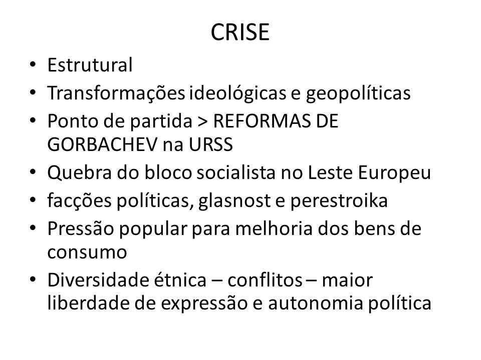 CRISE Estrutural Transformações ideológicas e geopolíticas