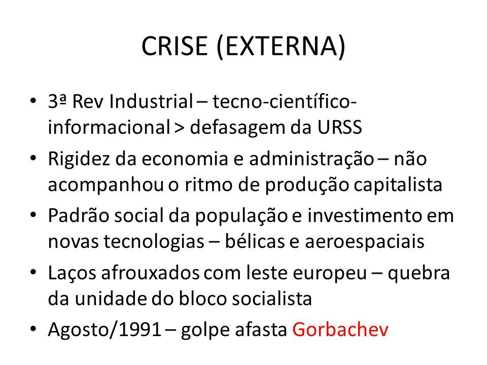 CRISE (EXTERNA) 3ª Rev Industrial – tecno-científico-informacional > defasagem da URSS.