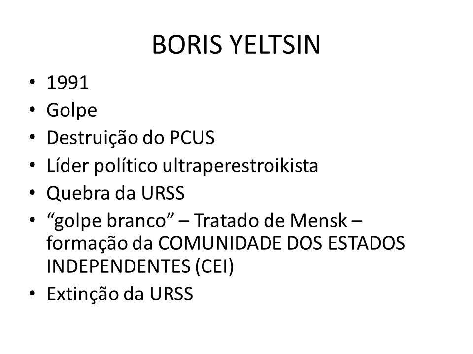 BORIS YELTSIN 1991 Golpe Destruição do PCUS
