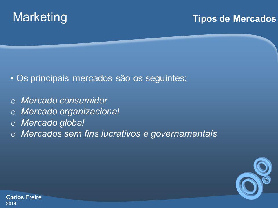 Marketing Tipos de Mercados Os principais mercados são os seguintes:
