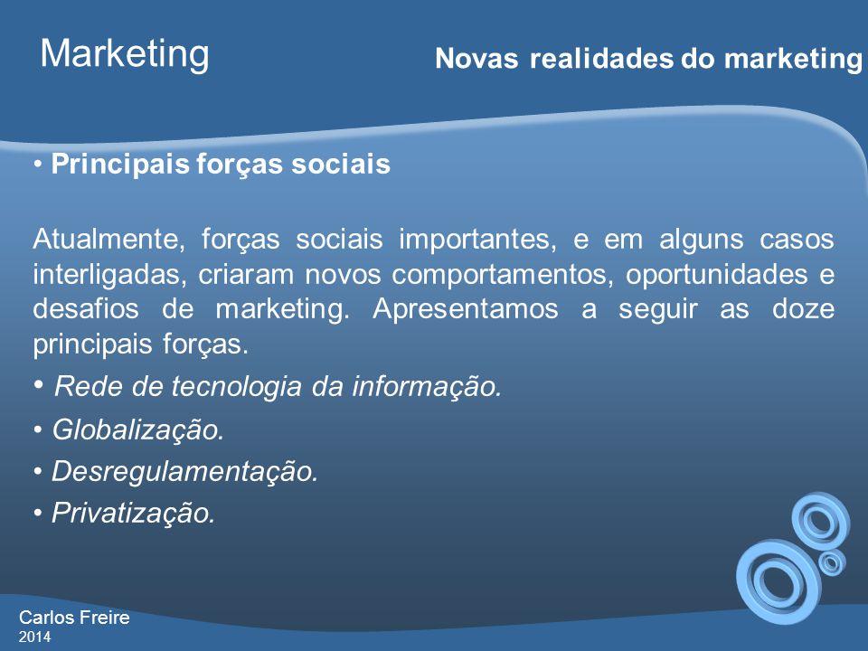 Marketing Rede de tecnologia da informação.