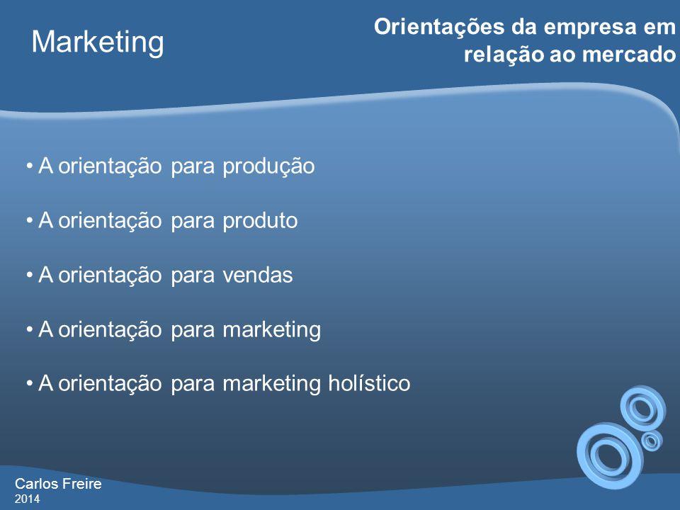 Marketing Orientações da empresa em relação ao mercado