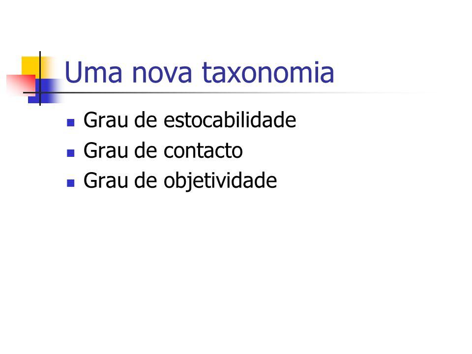 Uma nova taxonomia Grau de estocabilidade Grau de contacto