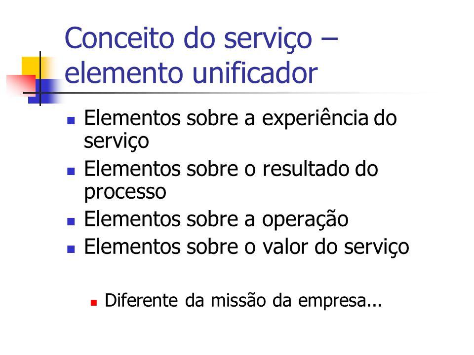 Conceito do serviço – elemento unificador