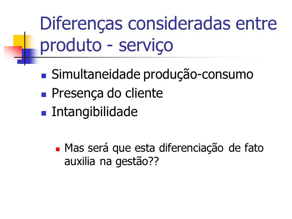 Diferenças consideradas entre produto - serviço