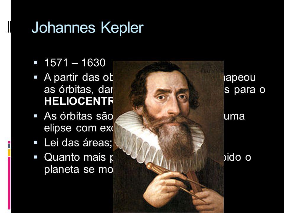 Johannes Kepler 1571 – 1630. A partir das observações de Tycho mapeou as órbitas, dando provas matemáticas para o HELIOCENTRISMO!