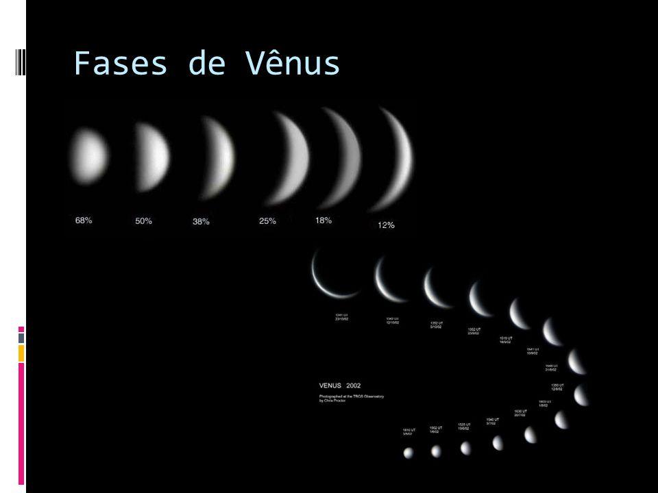 Fases de Vênus