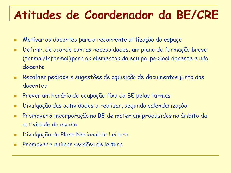 Atitudes de Coordenador da BE/CRE