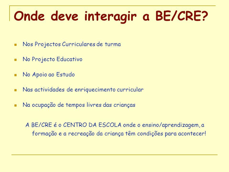 Onde deve interagir a BE/CRE
