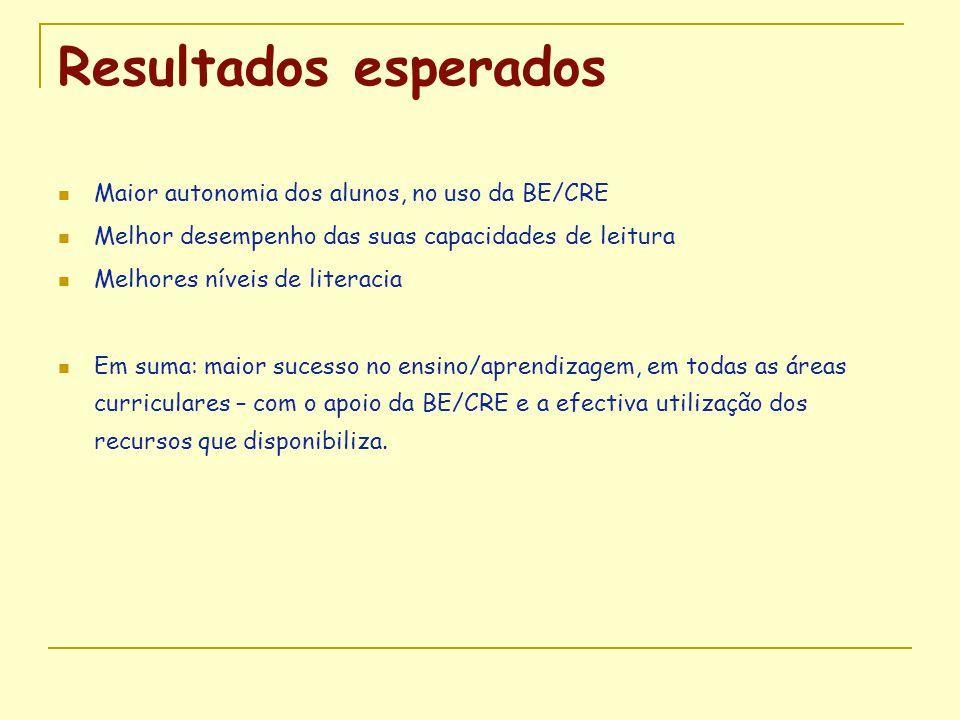 Resultados esperados Maior autonomia dos alunos, no uso da BE/CRE