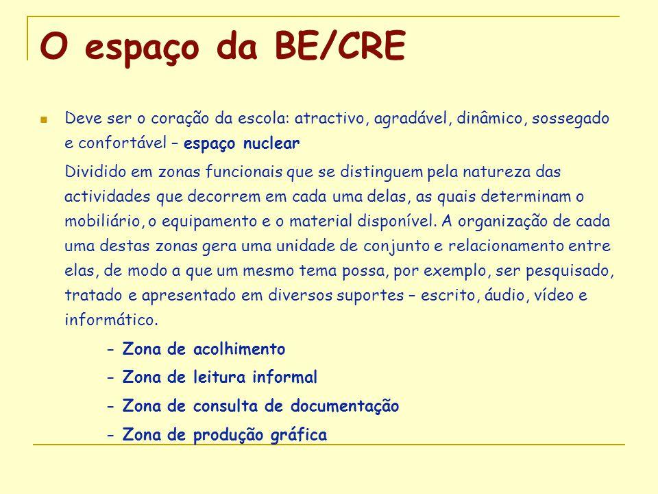 O espaço da BE/CRE Deve ser o coração da escola: atractivo, agradável, dinâmico, sossegado e confortável – espaço nuclear.