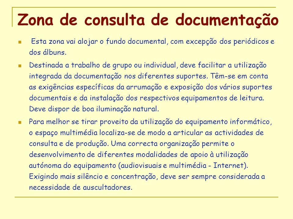Zona de consulta de documentação