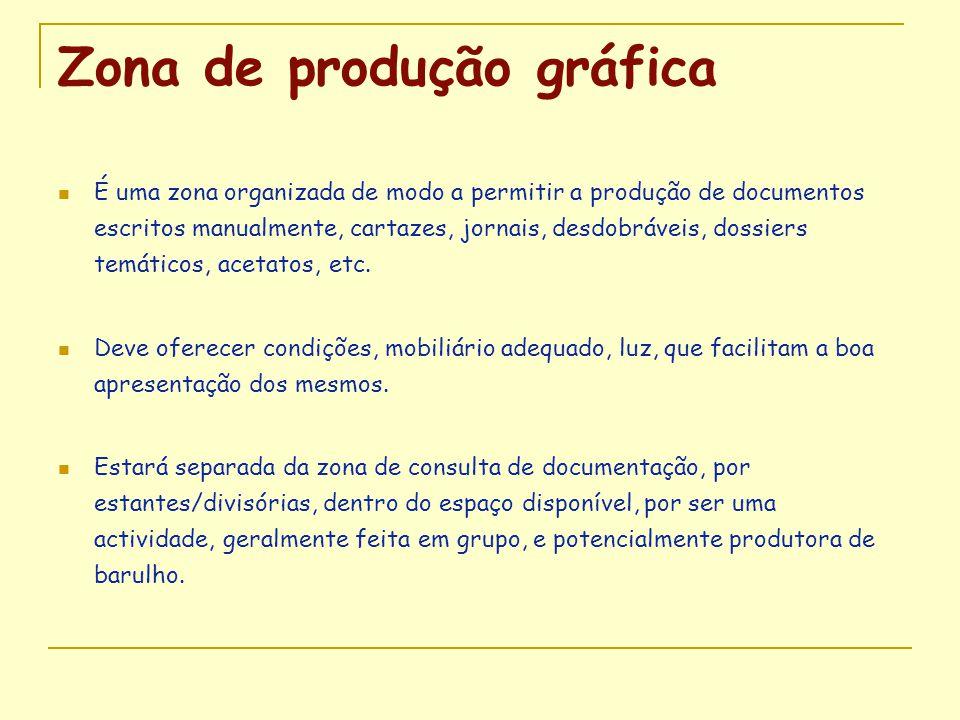 Zona de produção gráfica