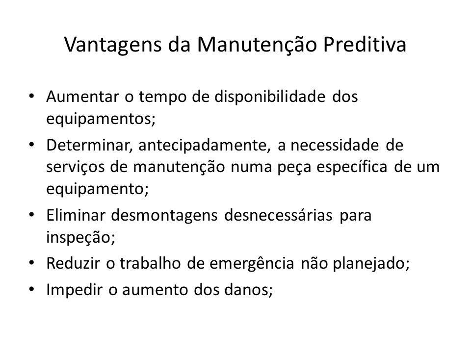 Vantagens da Manutenção Preditiva