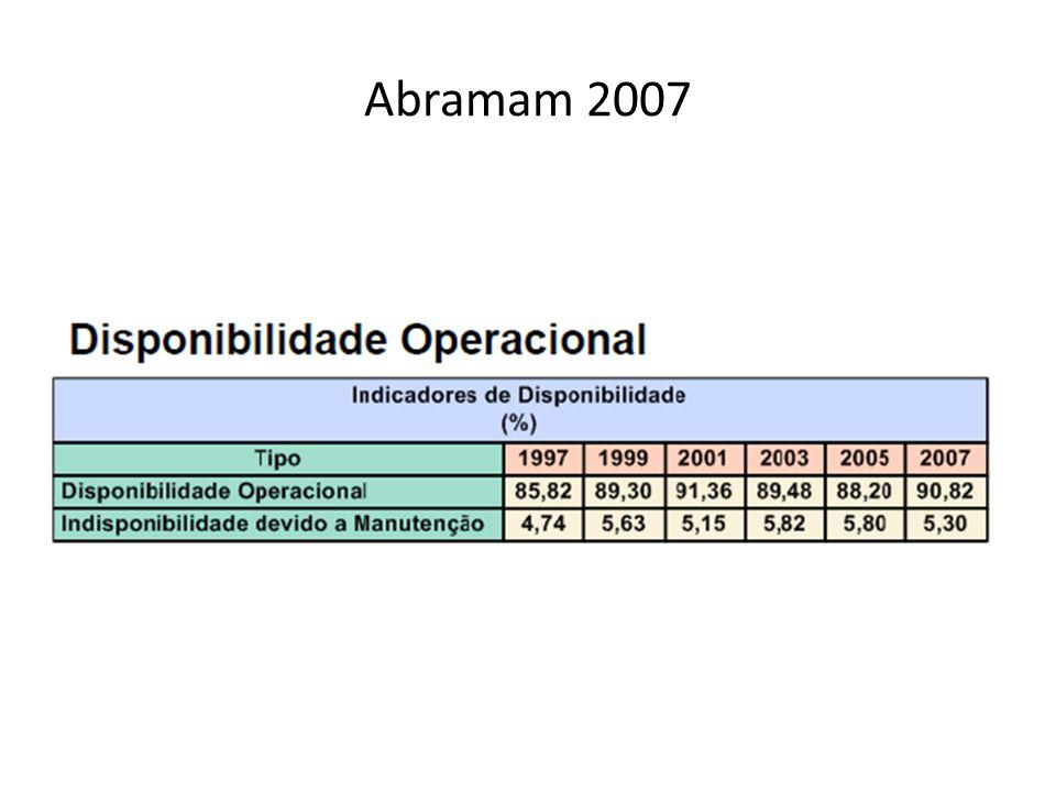 Abramam 2007